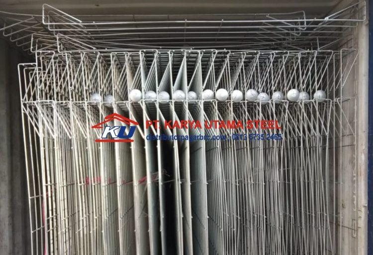 Jual Pagar BRC Surabaya Murah Tinggi 175 cm Galvanis Elektroplating